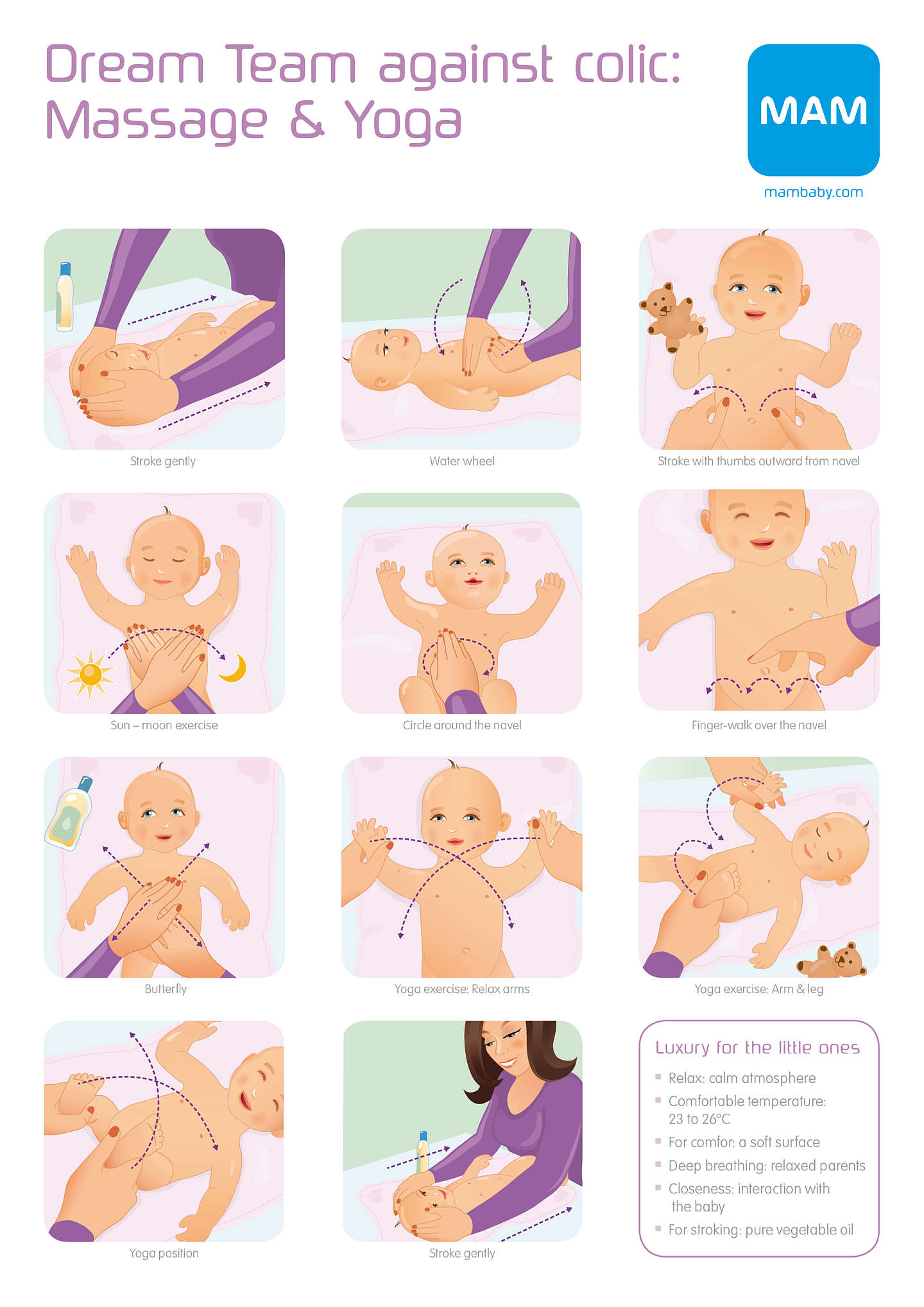 English information sheet about baby massage and baby yoga to relieve colic