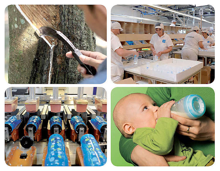 4-picture collage - rubber tree, production at the MAM factory, printing the bottles, a baby girl with a MAM cup