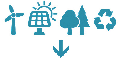 CSR Icons renewable energy sources