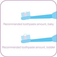 Graphic showing the correct amount of toothpaste for babies and toddlers
